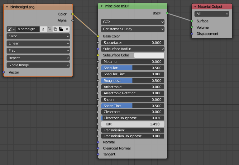 How to export, process, load and draw textured model from