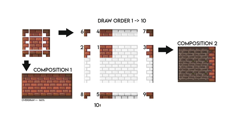 Tile-composition